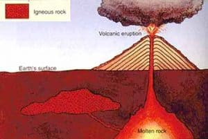 igneous formation