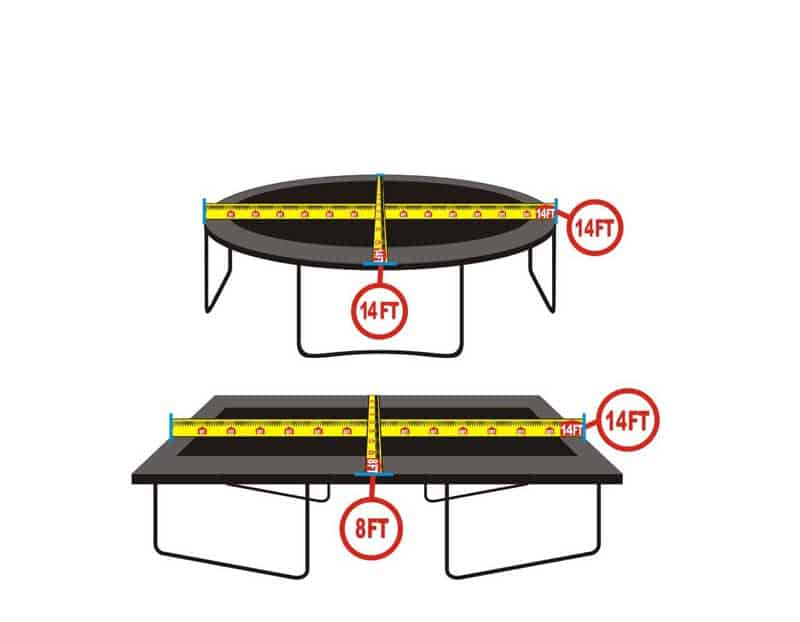 How To Measure A Trampoline Properly